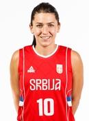 Headshot of Dajana Butulija