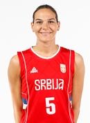 Profile image of Sonja PETROVIC
