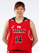Profile image of Sanae MOTOKAWA