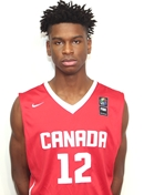 Profile image of Shaivonte Aician GILGEOUS-ALEXANDER