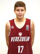 Profile image of Alhan Anthony DIAZ ALTUVE