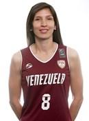 Headshot of Ivaney Marquez
