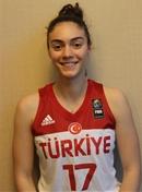 Profile image of Melis GULCAN