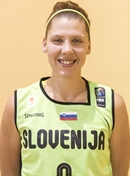 Profile image of Ana LJUBENOVIC