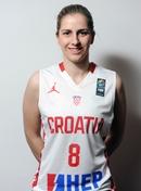 Profile image of Ružica DZANKIĆ