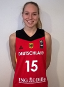 Profile image of Ilka HOFFMANN