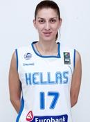 Profile image of Anna SPYRIDOPOULOU