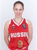 Profile image of Kseniia LEVCHENKO
