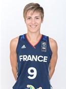 Profile image of Celine DUMERC
