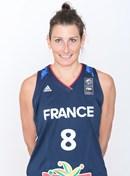 Profile image of Helena CIAK