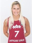 Profile image of Elina DIKAIOULAKU