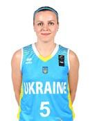 Headshot of Ievgeniia Spitkovska