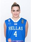 Profile image of Anna Niki STAMOLAMPROU