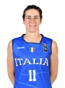 Profile image of Raffaella MASCIADRI
