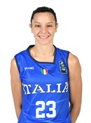 Profile image of Sabrina CINILI