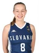 Profile image of Nikola DUDASOVA