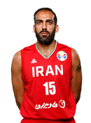 Profile image of Hamed HADDADI