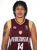 W. Perez