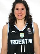 Profile image of Melisa Paola GRETTER
