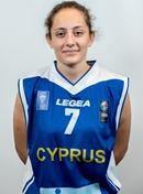 Profile image of Andriani KYPRIANOU