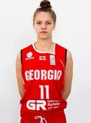 M. Garishvili