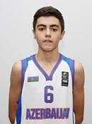 Profile image of Ravan ALIYEV