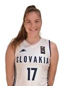 R. Mikulasikova