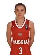 Profile image of Sevara NURITDINOVA