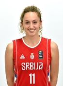 Profile image of Aleksandra CRVENDAKIC