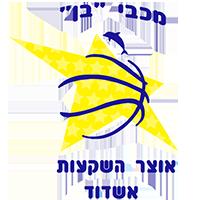Logo of Maccabi Bnot