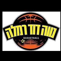 Calendario Playoff Basket 2020.Eurocup Women 2020 Fiba Basketball