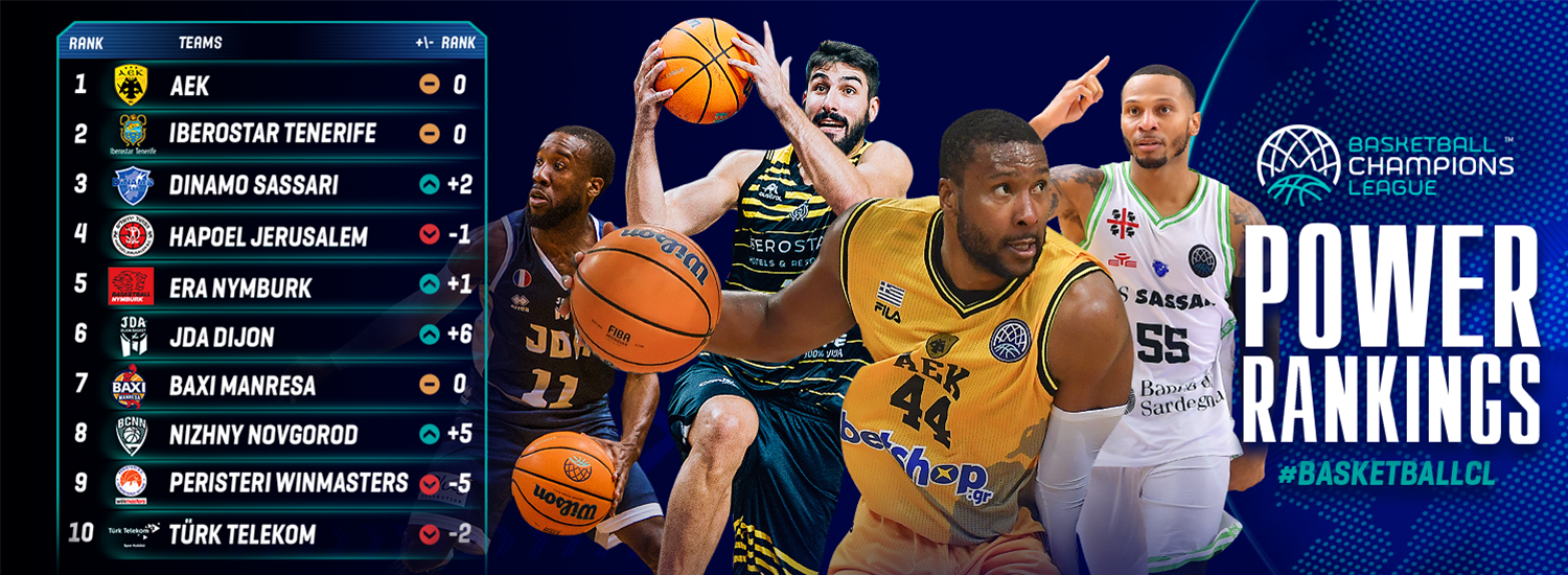 Basketball Champions League Power Rankings Volume 9