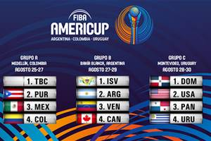Draw Results in for FIBA AmeriCup 2017