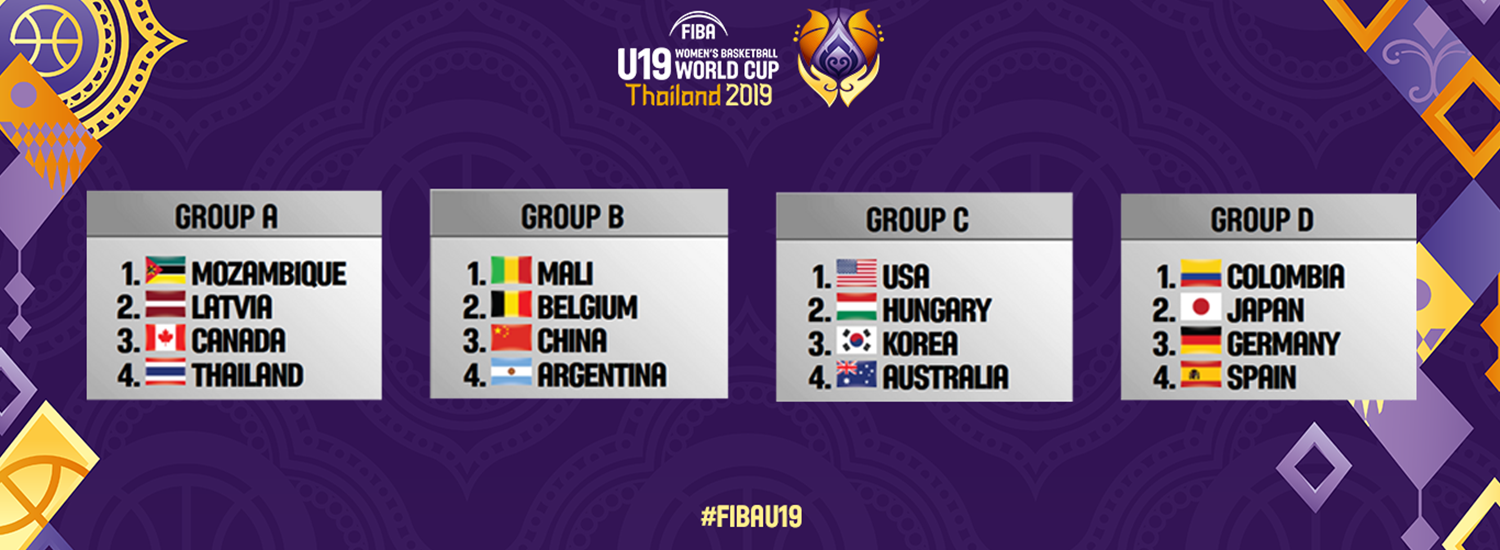 Draw results in for FIBA U19 Women's Basketball World Cup 2019
