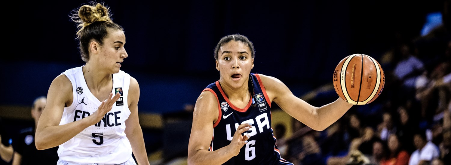 The top 10 FIBA Women's Basketball World Cup stars of 2030