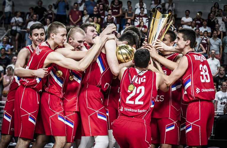 fiba u18 european championship 2018 fiba basketball