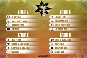 Draw results in for FIBA Africa Basketball League 2019