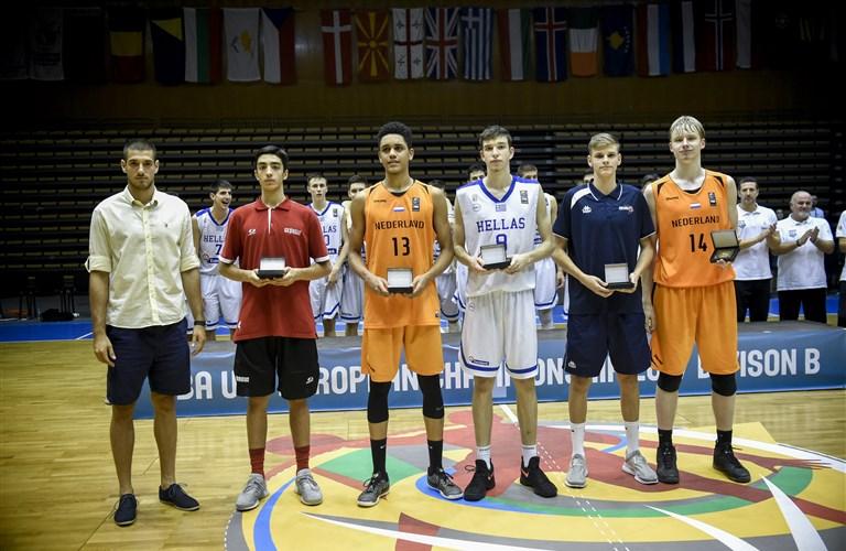 cf8ed10c18e9d FIBA U16 European Championship Division B 2017 - FIBA.basketball