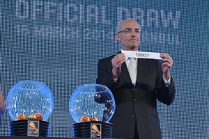 Turkey-2014-Official-Draw-1