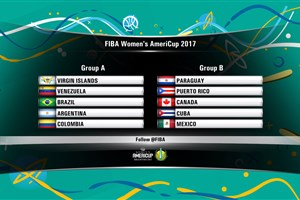 Draw results in for FIBA Women's AmeriCup 2017