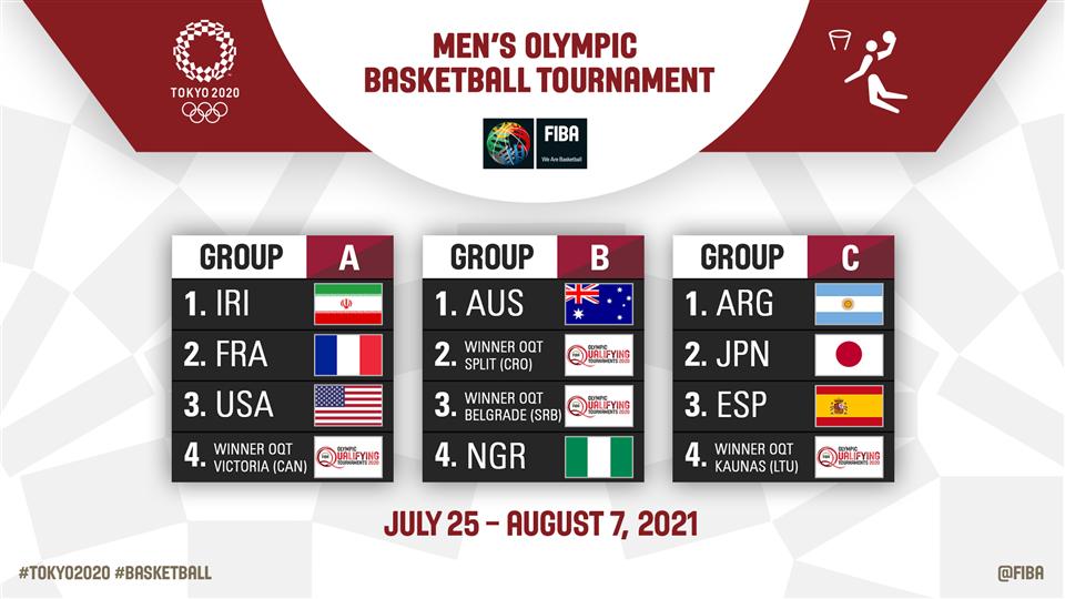 Sorteados los Torneos Olímpicos de Baloncesto de Tokio 2020 -  FIBA.basketball