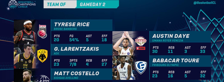 Team of the Week: Rice, Larentzakis, Daye, Costello and Toure