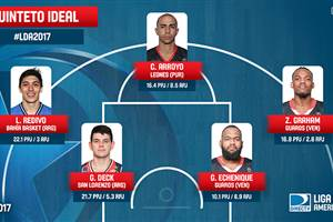 Arroyo, Redivo, Graham, Deck and Echenique selected to All-Star Team of the DIRECTV Liga de las Americas 2017