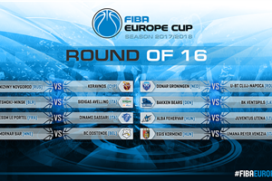 FIBA Europe Cup Round of 16 pairings drawn