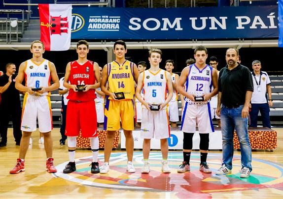 Польша U16 Франция Баскетбол Прогнозы