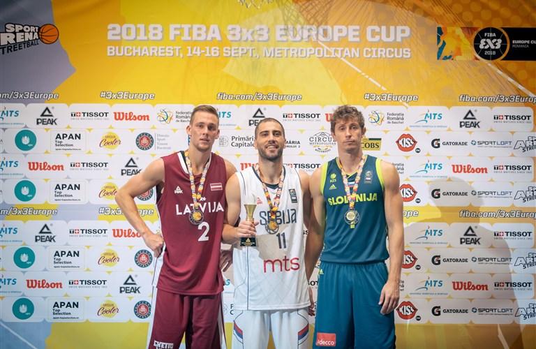 2018 FIBA 3x3 Europe Cup