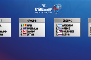 FIBA U19 Basketball World Cup 2019 draw results in, new trophy unveiled