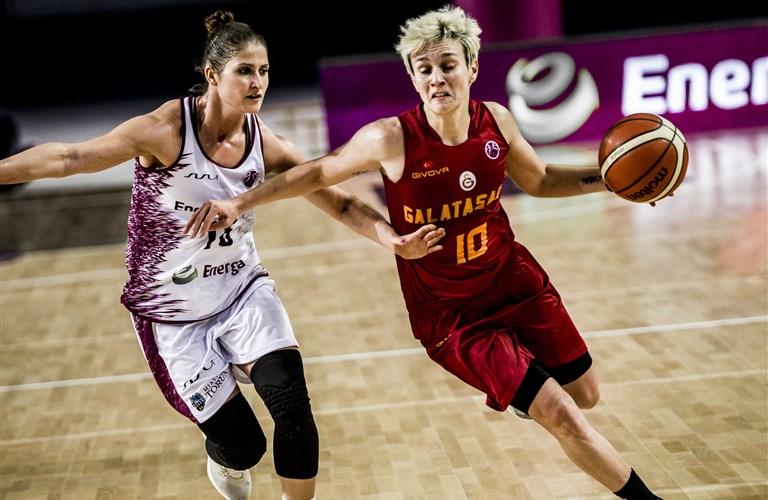 Calendario Eurobasket 2020.Eurocup Women 2020 Fiba Basketball