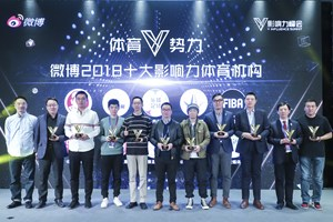 Weibo name FIBA as one of the 10 most influential sports organizations