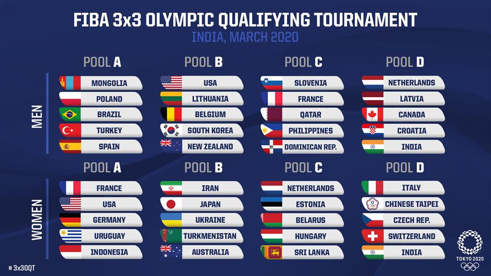 FIBA 3x3 Olympic Qualifying Tournament